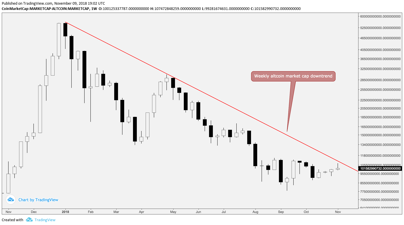 phan-tich-coinmarketcap-traderviet2.