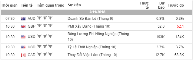 phan-tich-ngay-02-11-traderviet.