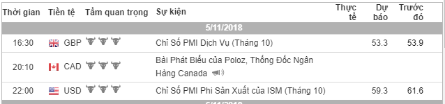 phan-tich-ngay-05-11-traderviet.PNG