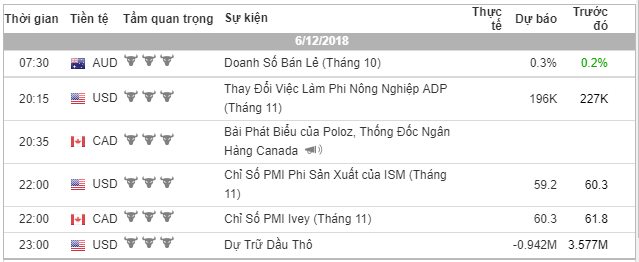 phan-tich-ngay-06-12-traderviet.