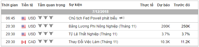 phan-tich-ngay-07-12-traderviet.