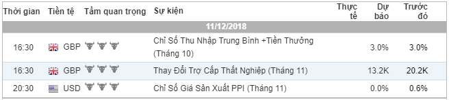 phan-tich-ngay-11-12-traderviet.