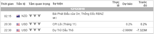 phan-tich-ngay-12-12-traderviet.