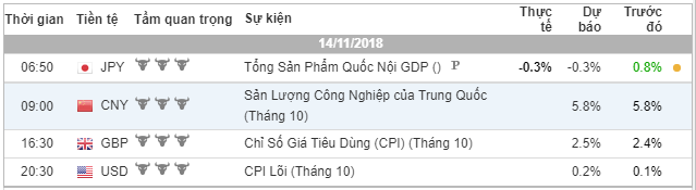 phan-tich-ngay-14-11-traderviet.