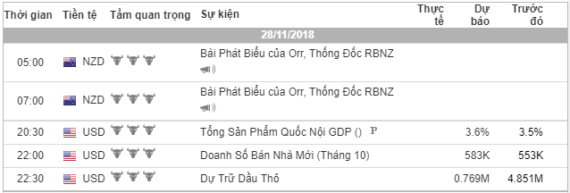 phan-tich-ngay-28-11-traderviet.