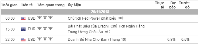 phan-tich-ngay-29-11-traderviet.