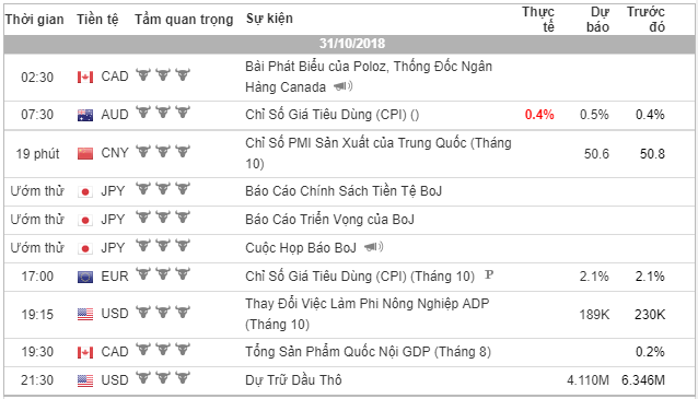 phan-tich-ngay-31-10-traderviet.