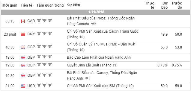 phan-tich-ngay-31-11-traderviet.