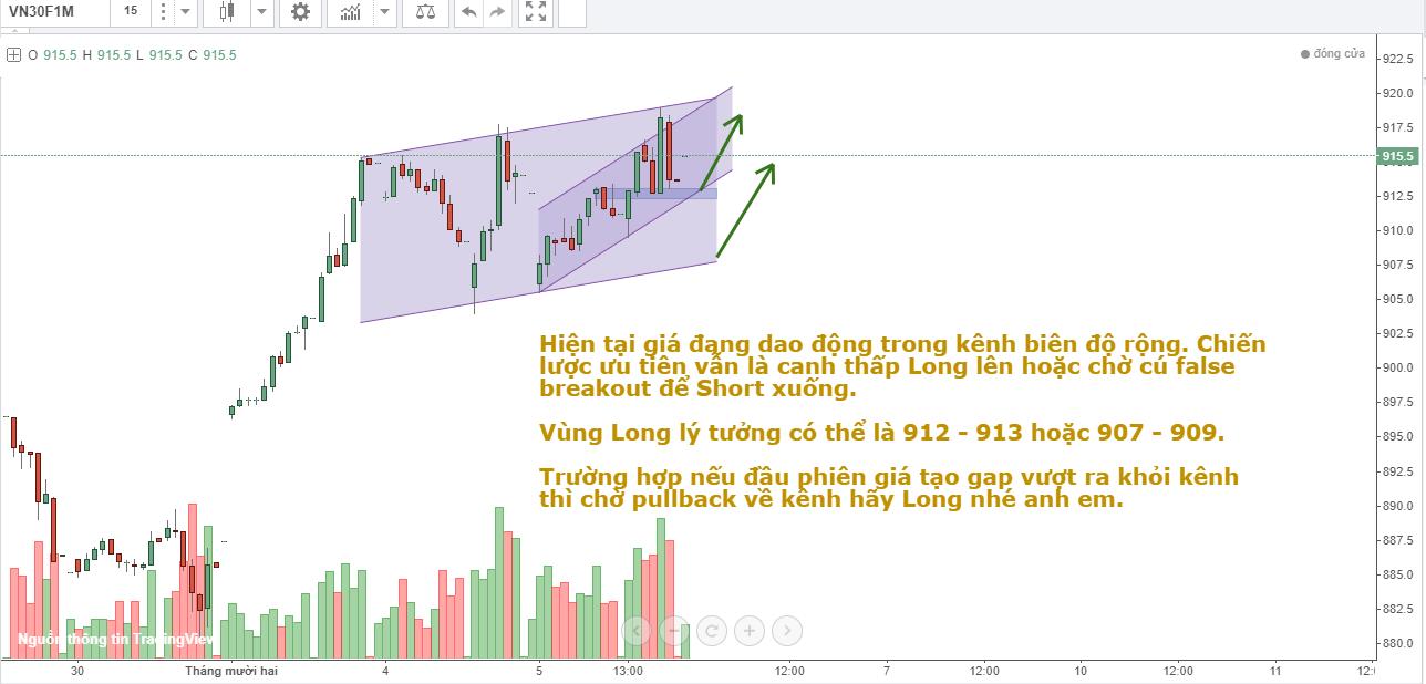 phan-tich-phai-sinh-vn30-ngay-06-12-2.