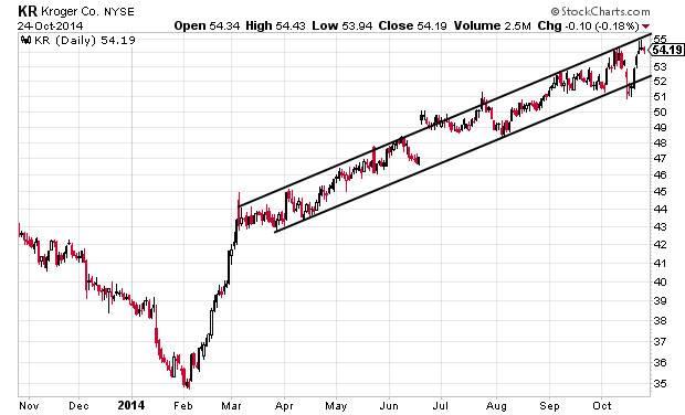 price-action-al-brooks-giao-dich-the-nao-trong-mot-xu-huong-hep-co-nhieu-nen-spike-traderviet.