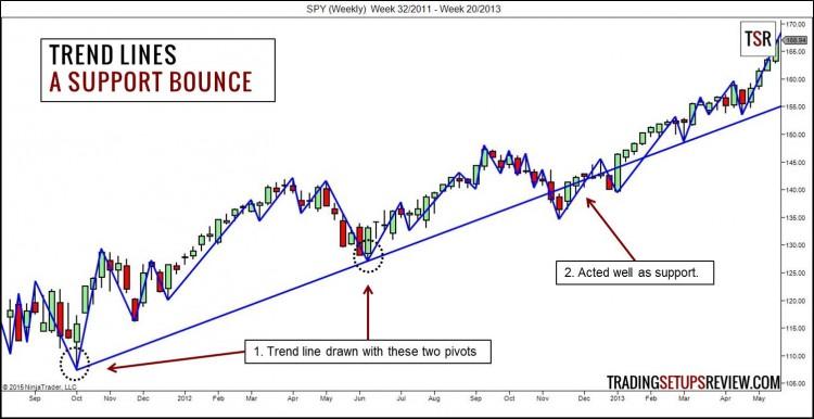 price-action-chuyen-sau-traderviet12.