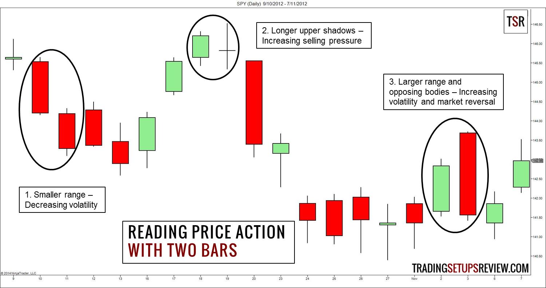 price-action-chuyen-sau-traderviet17.