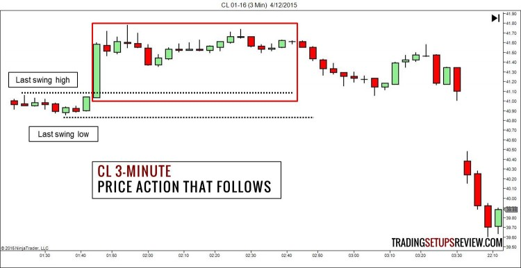 price-action-chuyen-sau-traderviet18.