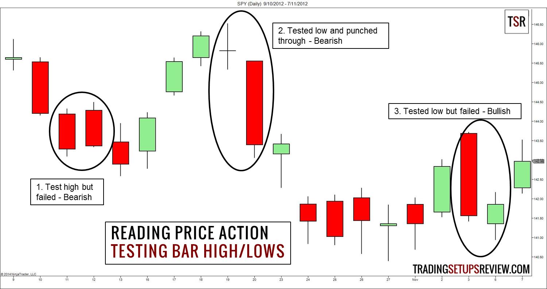 price-action-chuyen-sau-traderviet19.