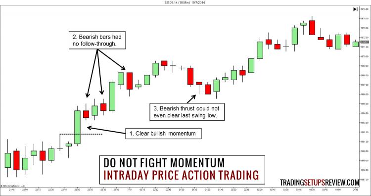 price-action-chuyen-sau-traderviet88.