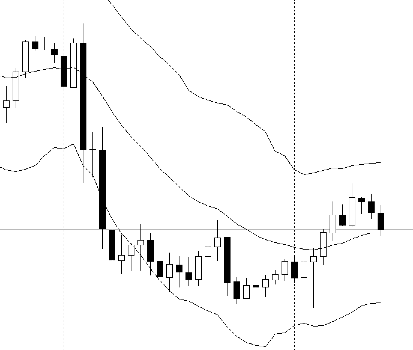 price-action-chuyen-sau-traderviet9.