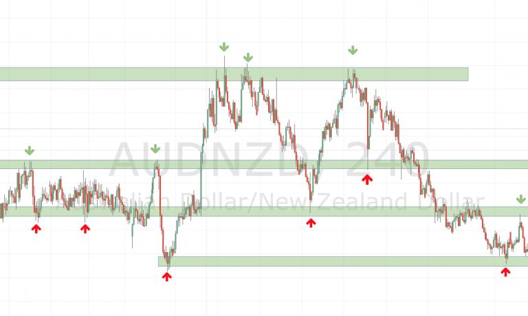 price-action-traderviet-1.