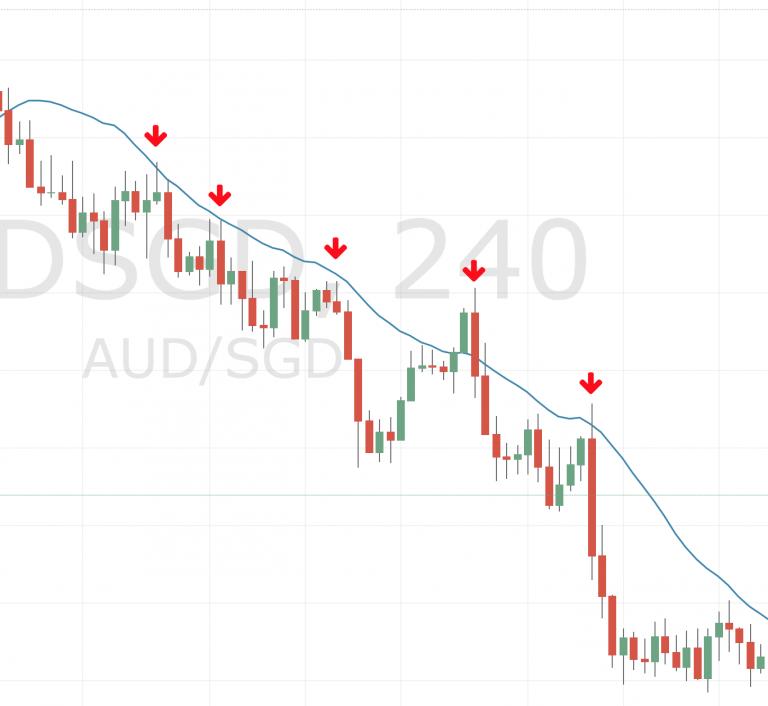 price-action-traderviet-3.