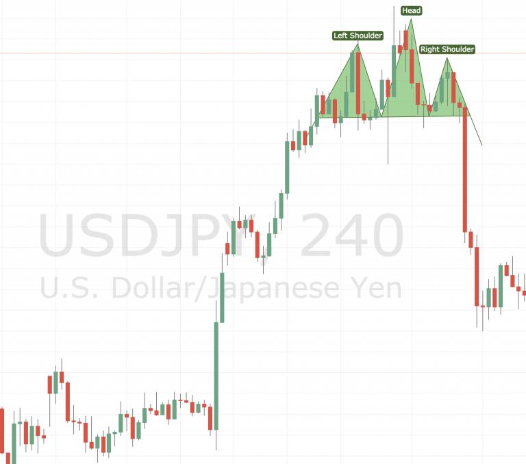 price-action-traderviet-4.