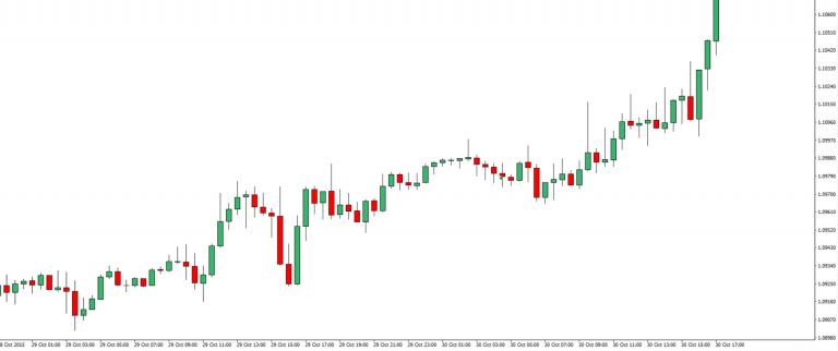 price-action-traderviet-6.