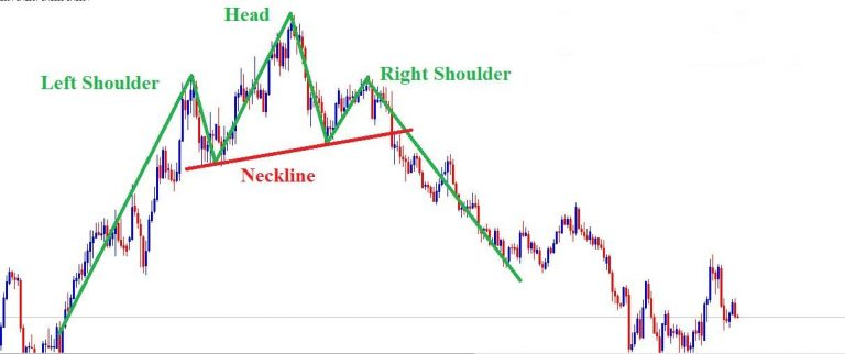 price-action-traderviet.