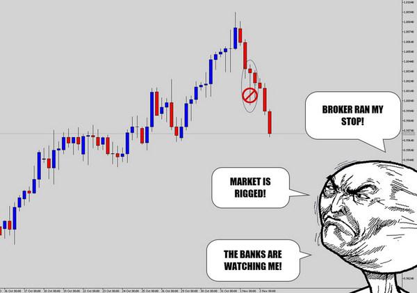 price-action-traderviet.