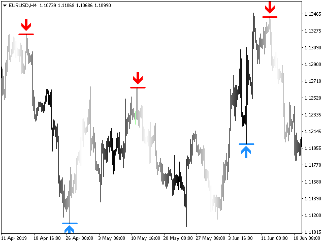 pz-reversal-fractals-mt4-screen-1377.