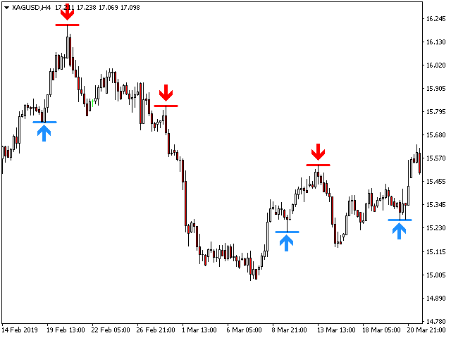 pz-reversal-fractals-mt4-screen-4625.
