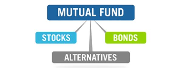 quy-tuong-ho-mutual-fund-la-gi-1.