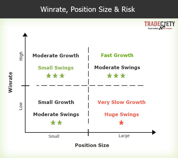 risk_tradeciety.