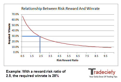 RRR_winrate.