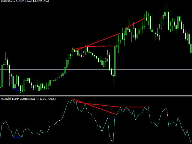 rsi-bullish-bearish-divergence-screen-4591.