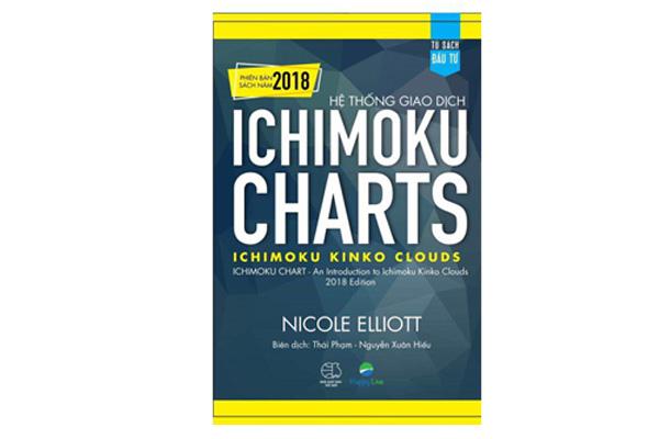 sach-he-thong-giao-dich-ichimoku-chart-2.