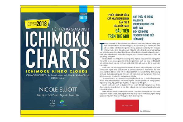 sach-he-thong-giao-dich-ichimoku-chart-3.