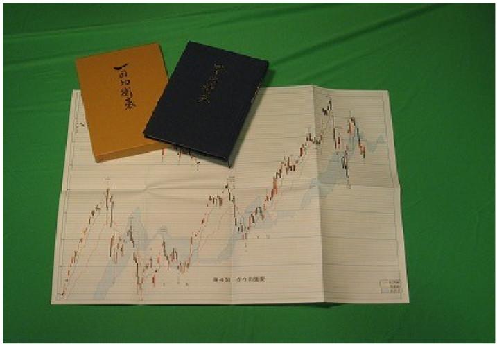 sach-ichimoku-hidenobu-sasaki-traderviet-7.