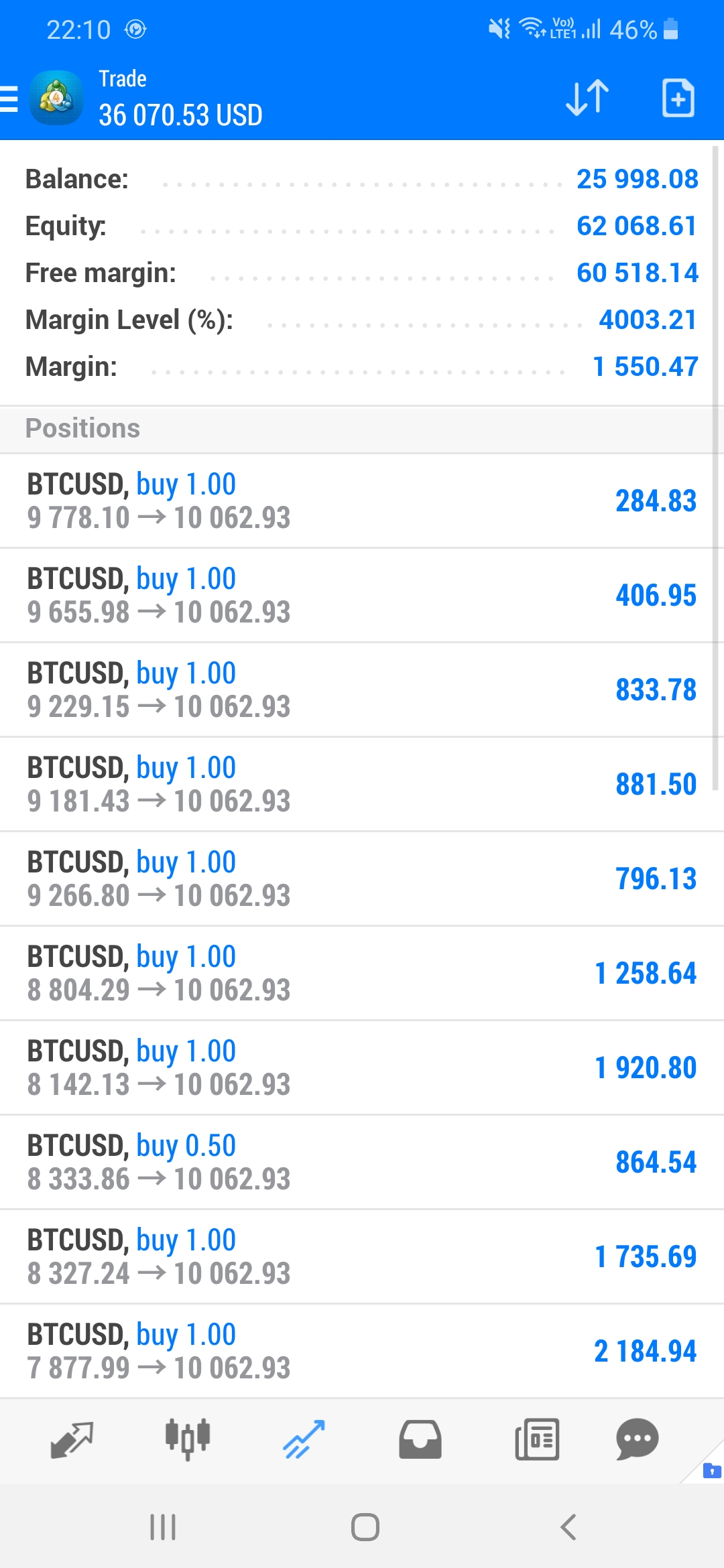 Screenshot_20200209-221046_MetaTrader 4.