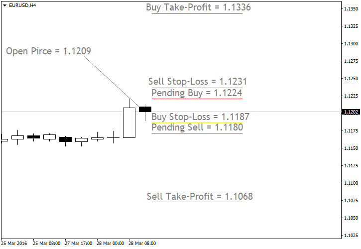simple-price-based-trading-strategy.
