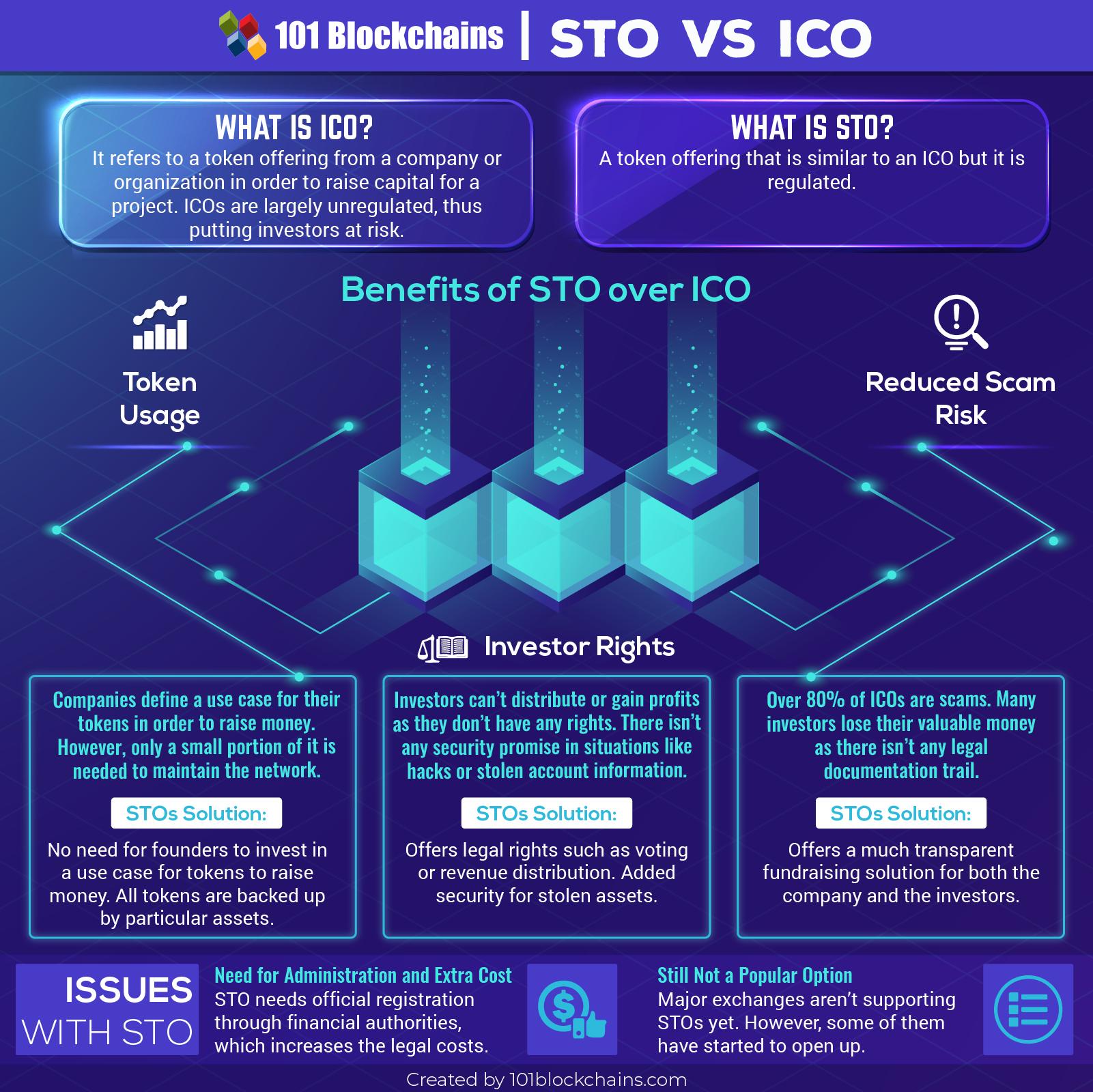 sto-ico-traderviet3.