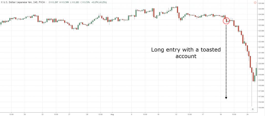 stop-loss-traderviet6.