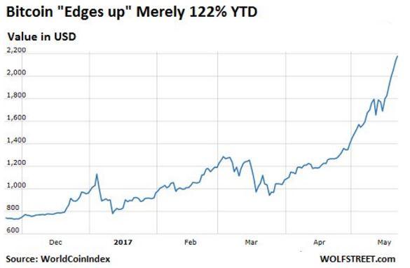 sự bất ổn của thị trường gần đây 2.JPG