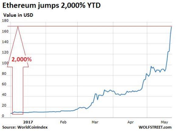 sự bất ổn của thị trường gần đây.JPG