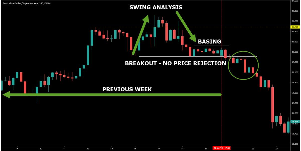 swing-trading-traderviet-1.