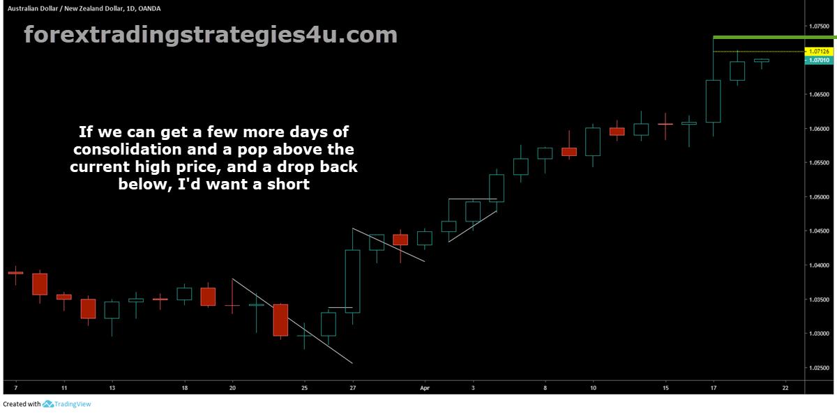 swing-trading-traderviet-2.