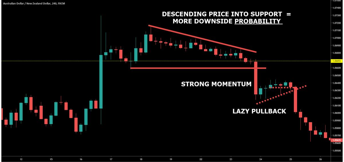 swing-trading-traderviet-3.