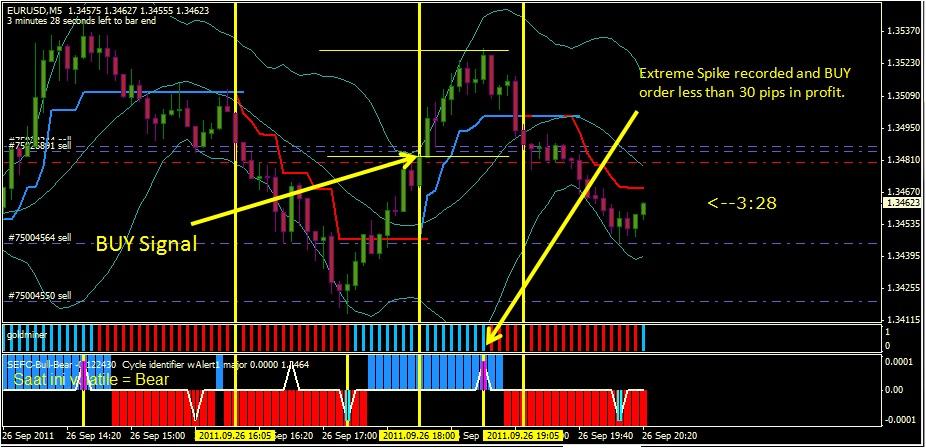 symphonie-trader-traderviet8.