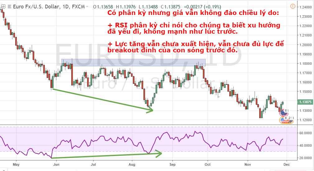 tai-sao-indicator-qua-cham-qua-nhieu-va-khong-the-du-doan-co-nen-tay-chay-indicator-2.