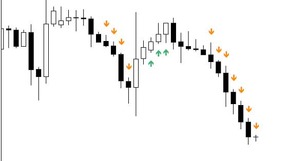 tai-sao-nen-trade-tren-chart-ngay-1.