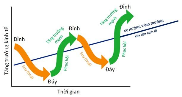 Tai-sao-trader-can-phai-song-hoa-thuan-voi-muc-Drawdown-cua-tai-khoan-TraderViet1.