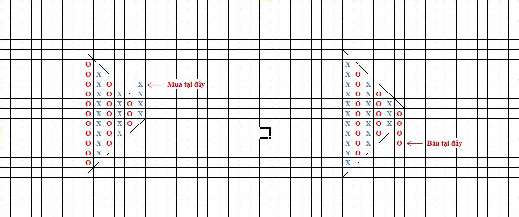 Tam giác cân.