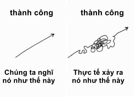 thanh-cong-traderviet.